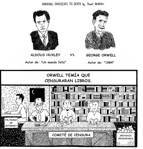 orwell vs huxley Purchase a copy of amusing ourselves to death new/used (aff) other links which may be of interest to readers who were pointed here: aldous huxley vs george orwell.